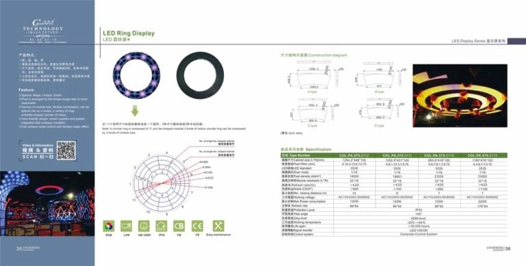 Ring LED parameters