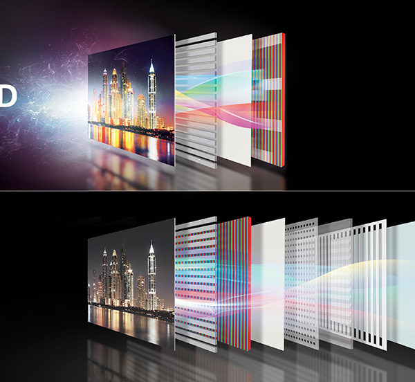 oled technology difference