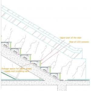 schema escalier instal