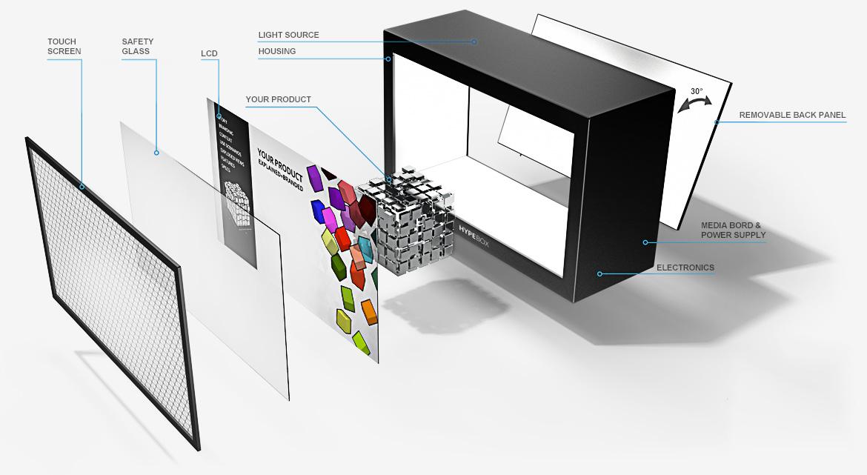 Transparent LCD Box