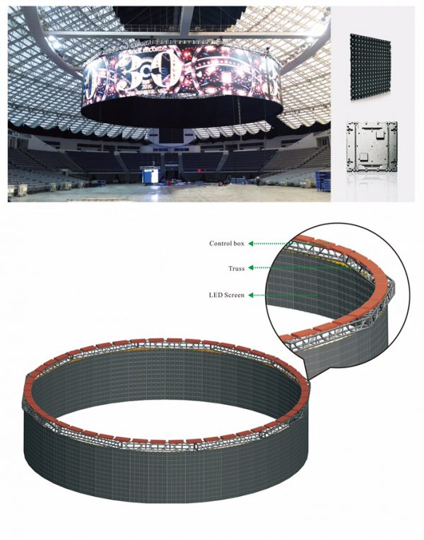 Flexible Panel 9.3 application LED cylinder
