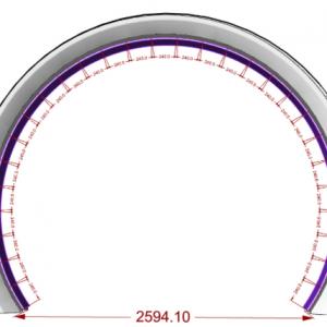 PANNEAUX LED taille du cercle vue de dessus