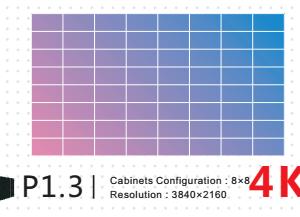 ultra fine pitch 1.3 resolution 4K