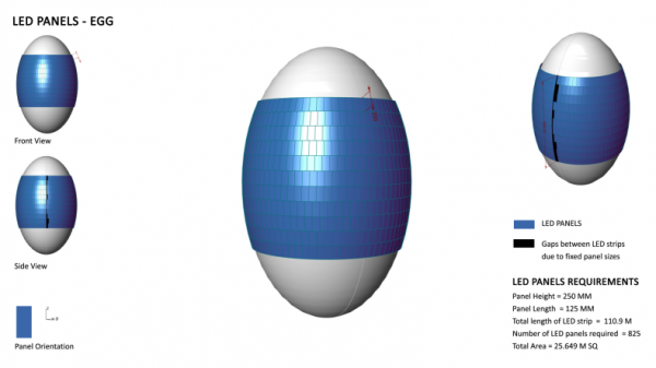 EGG led panel requirements