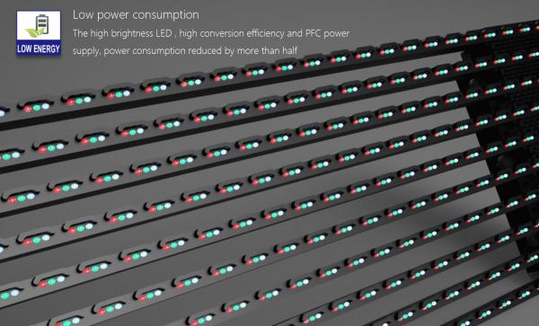 Светодиодные сетки низкое энергопотребление