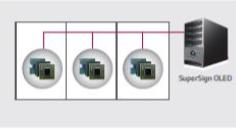 PC менее воспроизведения EE5PC