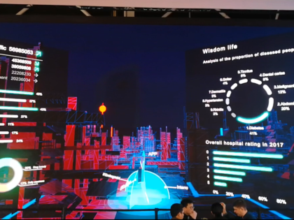 Giant LED Screen display
