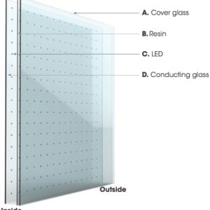 Glass product sheet