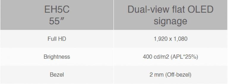 Двойной вид плоские OLED вывески