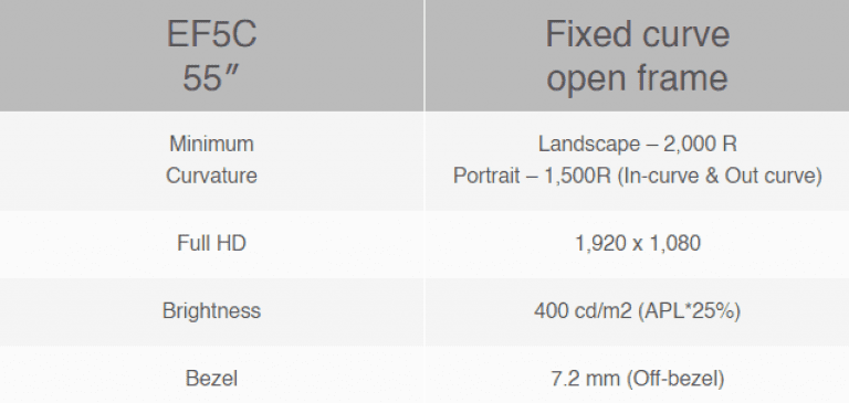 Fixed curve open frame
