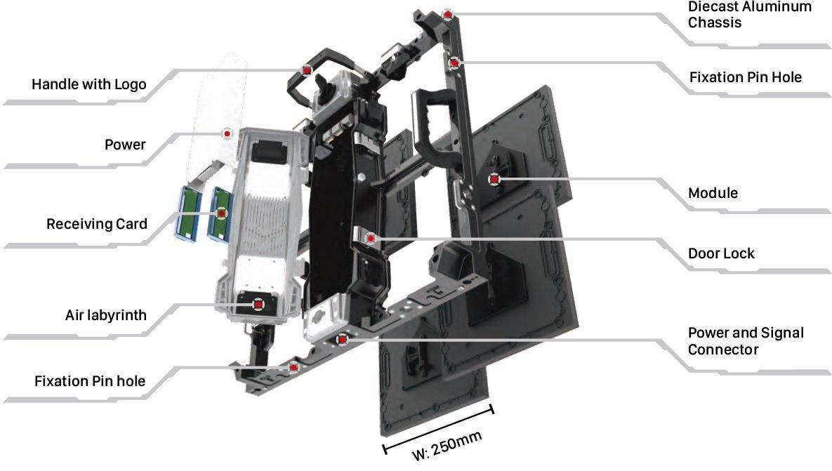 Maximus Standard LED Outdoor Diecast Aluminium 2