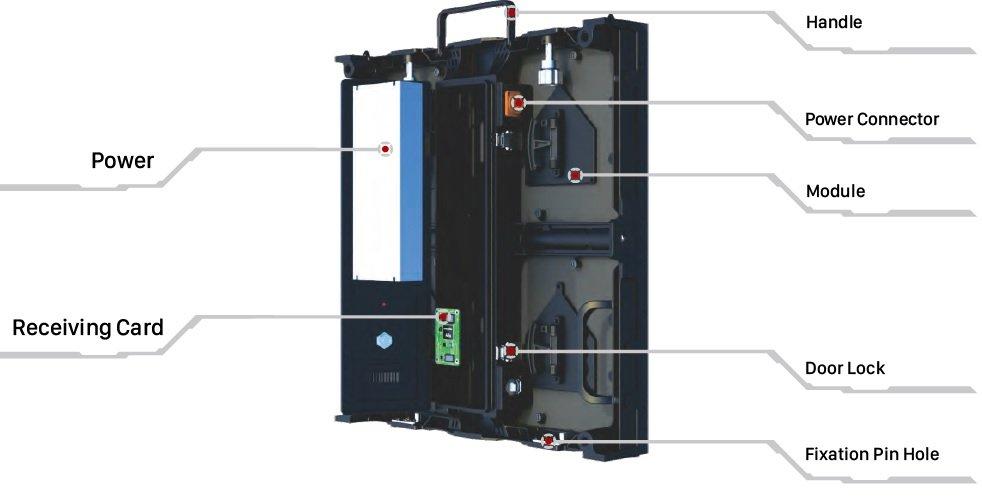 Mecanus Standard LED Outdoor Cabinet size
