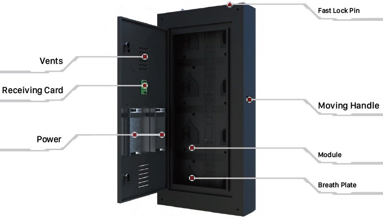 Metrus standard LED Outdoor Cabinet view 2