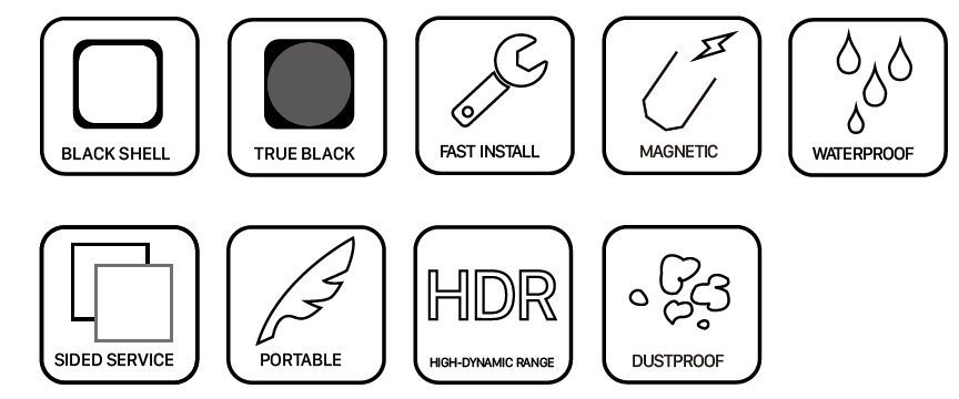 Titan Standard LED Outdoor Parameters