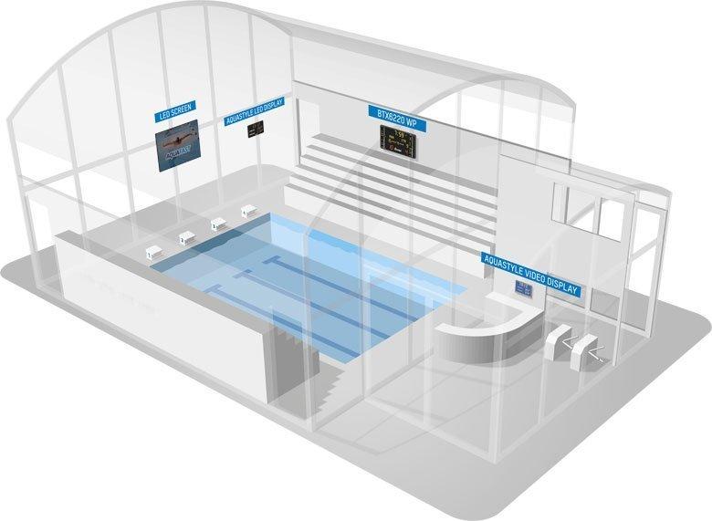 plan pool