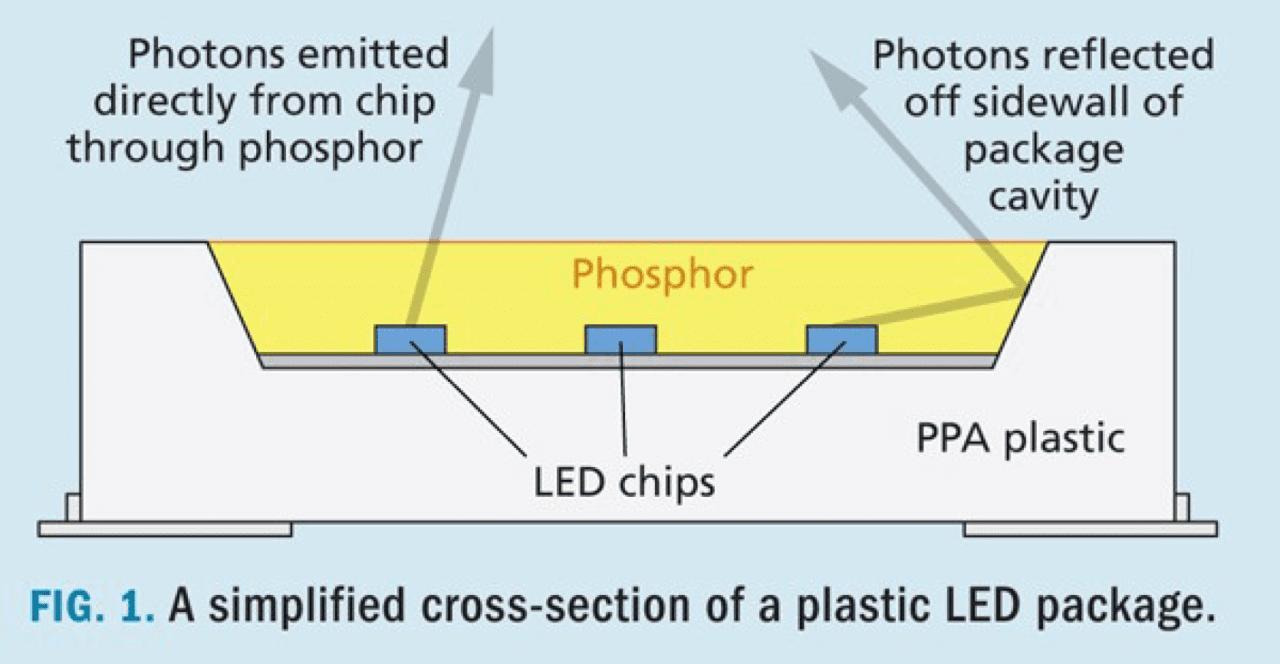 led-circuit-fig