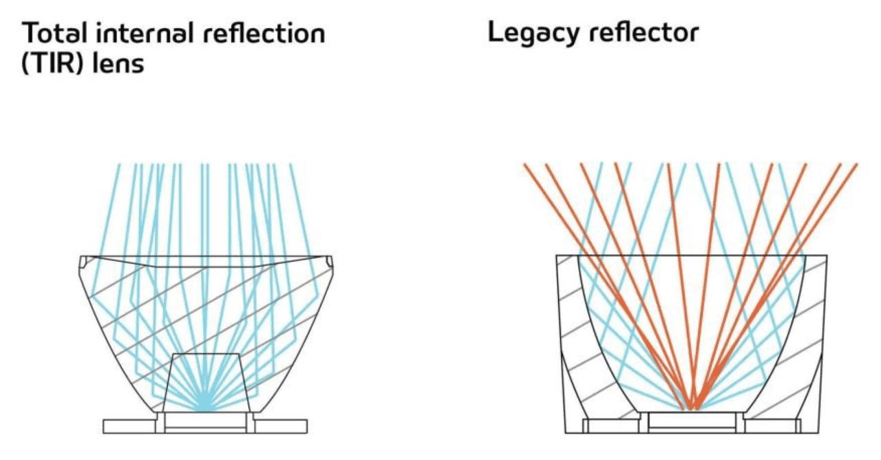 led-circuit-reflection