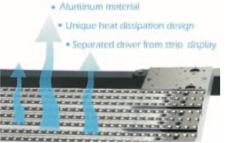 Great-heat LED mesh media facade