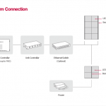 transparent-led-film-system-connection-diagram