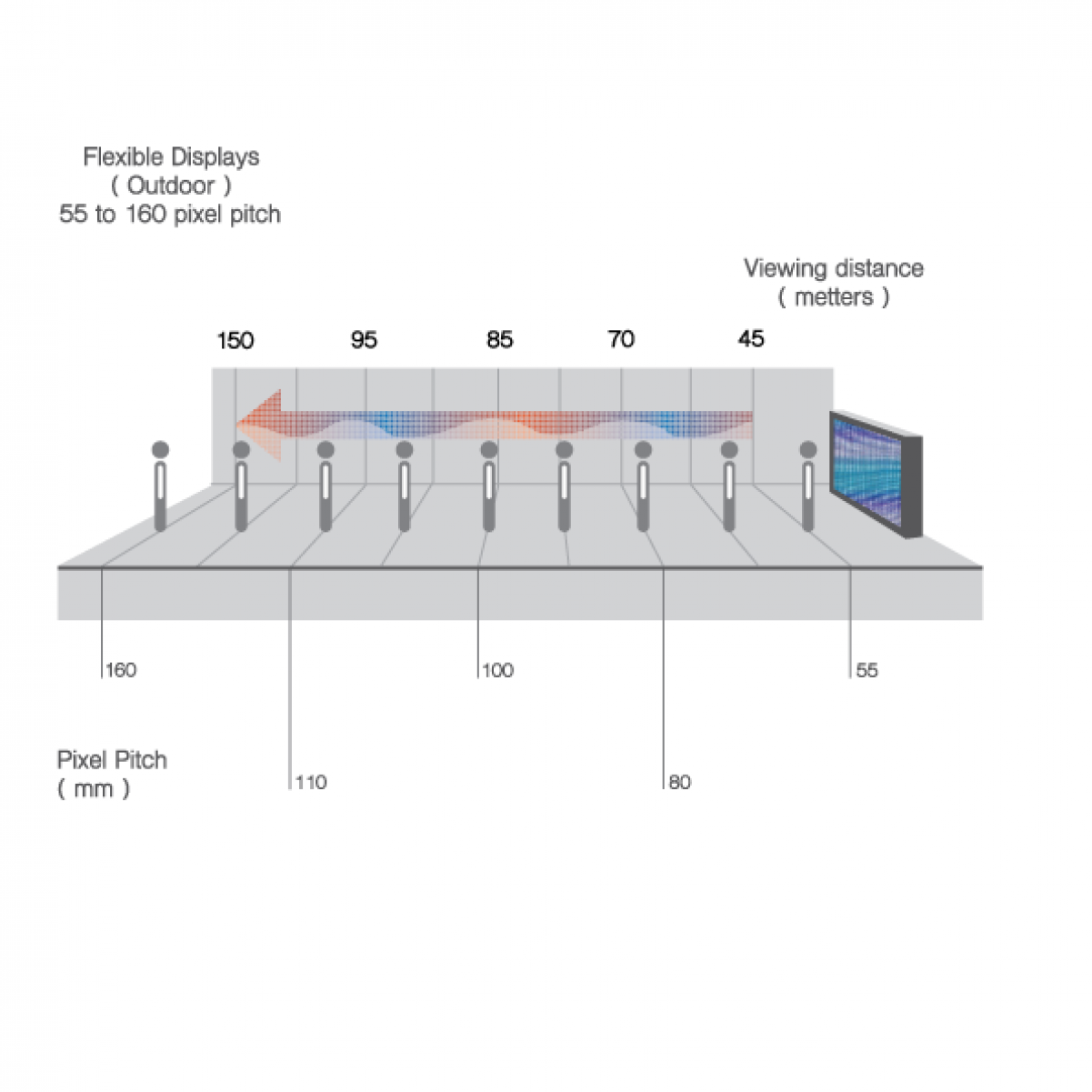 Flexible-LED-display-screen-for-Mango-CAO-conception