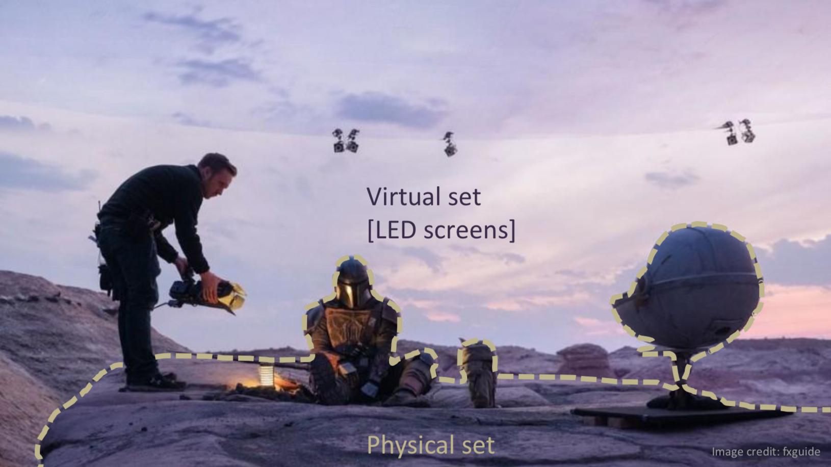 Virtual production LED screen wall