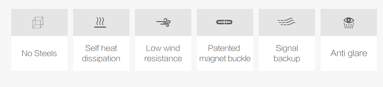 Eco series mesh led display characteristics table