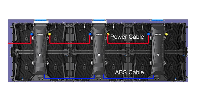 ABS Technology UGM rental led