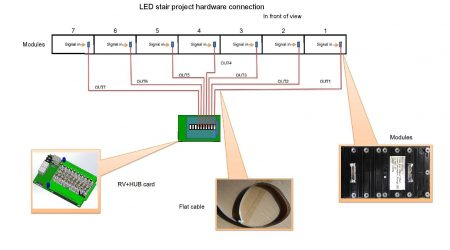 LED stair project hardware connection-page-001