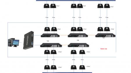 Option 2 -Diagram using 5 VX4s