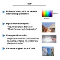 USP LG aspect